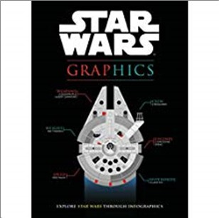 STAR WARS | GRAPHICS