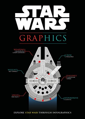 STAR WARS | GRAPHICS ( PRICE REDUCED FURTHER!!!)