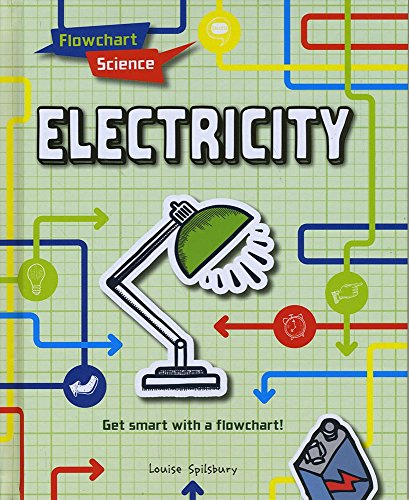 FLOWCHART SCIENCE | ELECTRICITY