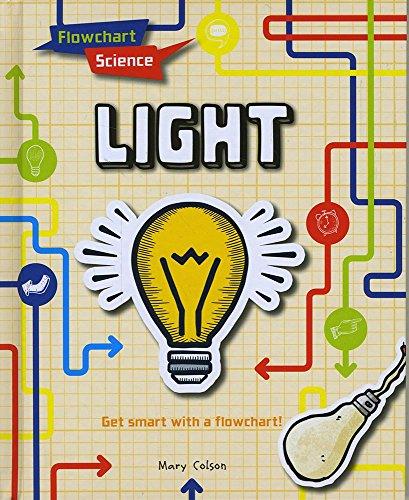 FLOWCHART SCIENCE | LIGHT
