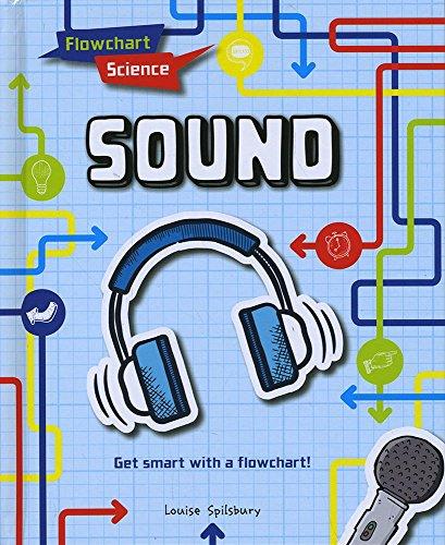 FLOWCHART SCIENCE | SOUND
